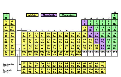 html non printable elements boron based atomic clusters mimic rare earth metals