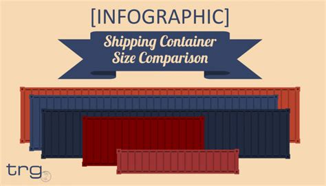 14 Most Common Shipping Container Types   International