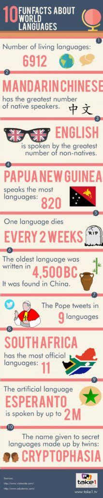 educational infographic 10 facts about world