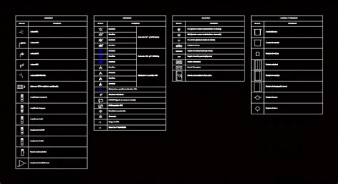 ict symbology dwg block  autocad designs cad