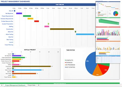 project management dashboard template excel free excel dashboard templates smartsheet