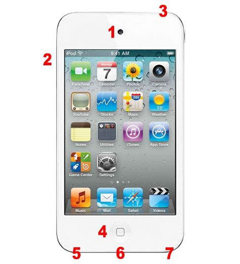 anatomy of the 4th ipod touch hardware ports and