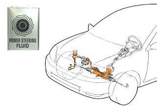 Karet Boot Power Steering jenis jenis fluida yang digunakan pada mobil lks otomotif