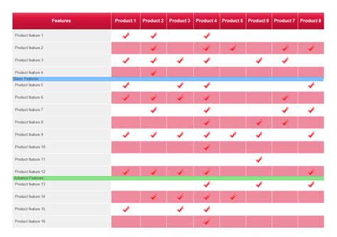 php table template product comparison table free product comparison table