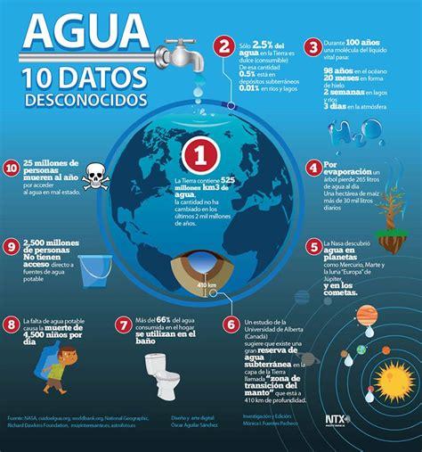 imagenes educativas sobre el agua agua