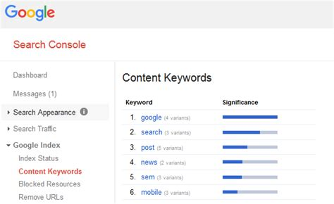 google es keywordsfind com adieu content keywords feature dropped from search console