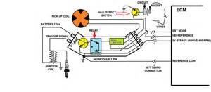 accel hei distributor wiring diagram get wiring diagram free