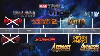Marvel Timeline Marvel Cinematic Universe Phase 3 Timeline By Digiradiance