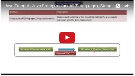 pattern java replaceall java ee java tutorial java string replaceall string
