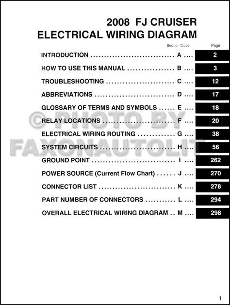 2007 toyota fj cruiser wiring diagram wiring diagram manual