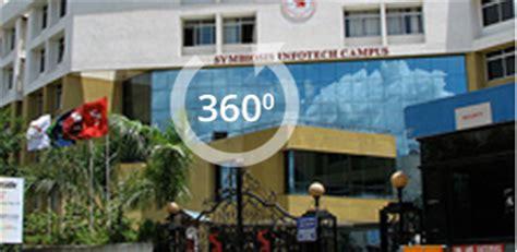 Mba Classes In Pune Viman Nagar by Symbiosis International Deemed