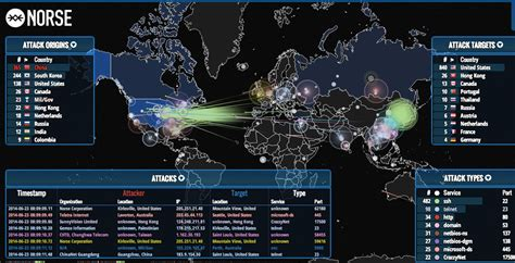 cyber warfare defence iqs blog top 3 visualizations of cybersecurity it governance usa blog