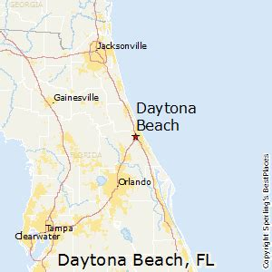 best places to live in daytona florida