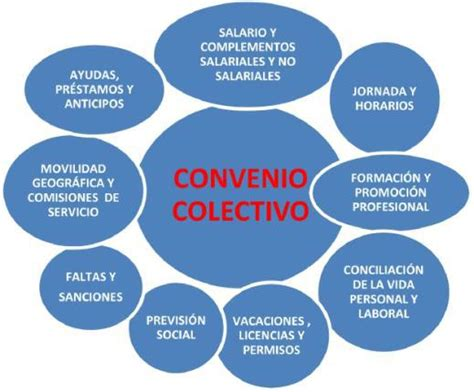 convenio colectivo 2016 servicio domestico convenio convenio colectivo servicio domestico 2016 convenio