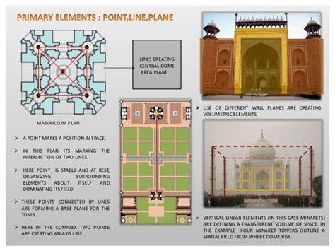 Floor Plan App elements of taj mahal