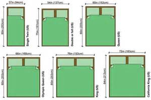 Bed Frame Dimensions Chart Single Beds Bed Size And Beds On Pinterest