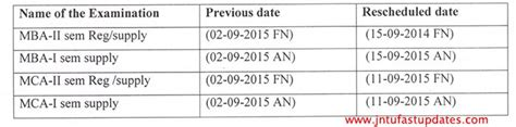 Jntuh Mba 2016 Results Date by Jntuh Rescheduled Dates Of Postponed Mba Mca Exams On 02