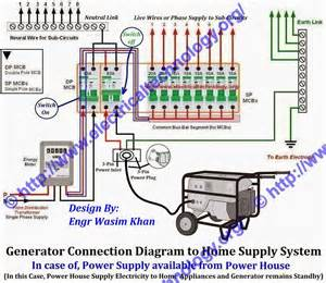 bodine electric motor wiring diagram best free home design idea inspiration