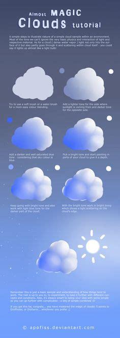 paint tool sai snow tutorial clouds tutorial by minnasundberg deviantart on