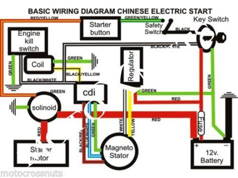 quad wiring harness  cc chinese electric start loncin zongshen ducar lifan motorcycle