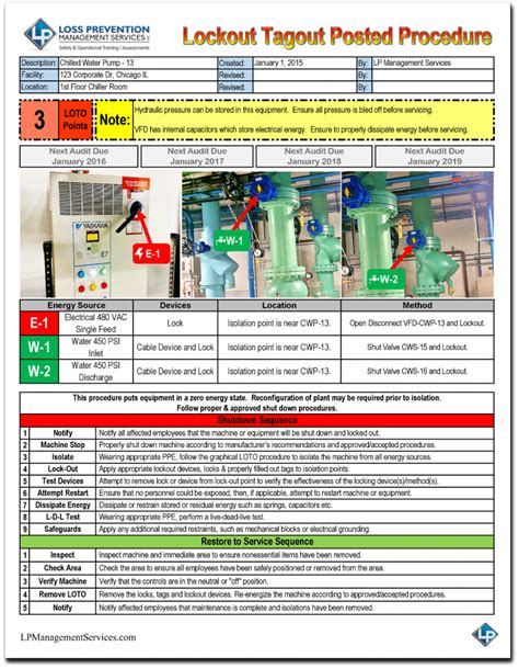 lock out procedures template lockout tagout procedure development lp management services