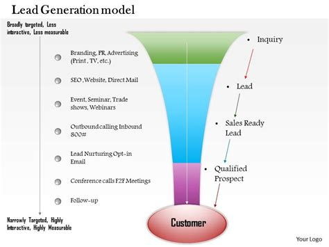 Lead Generation Template 0614 business consulting diagram sales lead generation