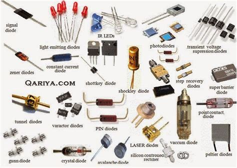 different types of resistors in a circuit innovative electronics circuits different types of electronics component