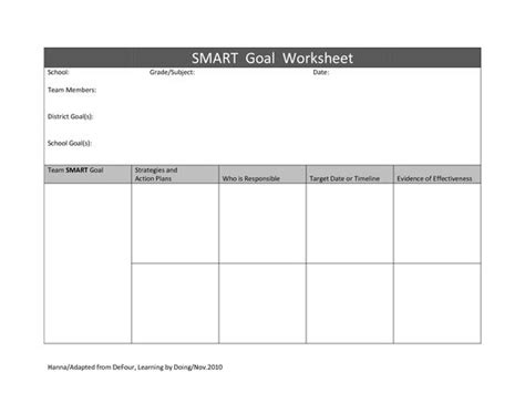 Smart Goals Worksheet Doc by Smart Goal Worksheet Doc Projects To Try