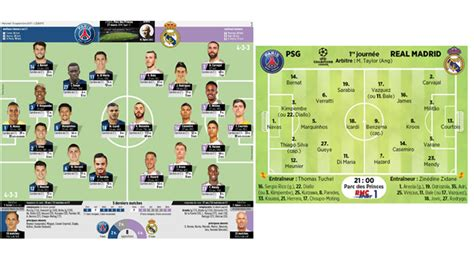 match les compositions de psgreal madrid selon la