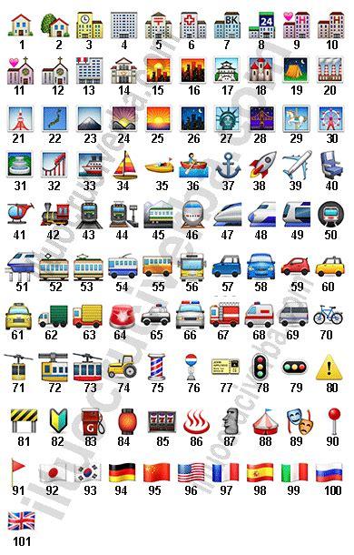 Whatsapp Calendario Iphone Whatsapp Ecco Il Significato Di Tutte Le Emoticons
