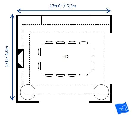 dining room size