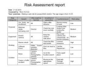 Risk Assessment Sample Report Risk Assessment Moon So Eun