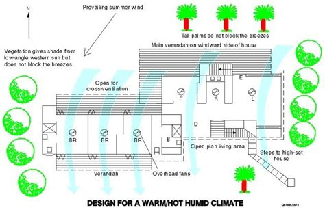 design criteria for warm and humid climate design for war hot humid climate http www bom gov au