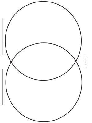 free printable venn diagram template with lines venn diagram template maths pinterest venn diagrams