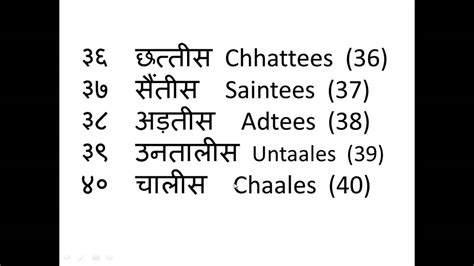 hindi numbers name 1 100 learn hindi numbers from 1 to 100 youtube