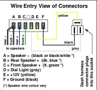 ac power wiring color code ac wiring basics wiring diagram