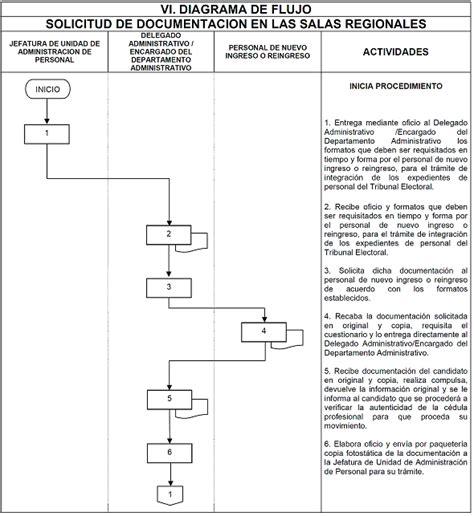 cdigo civil de michoacn vigente 2016 pdf codigo penal de queretaro 2016 codigo civil queretaro