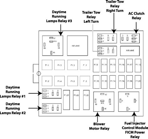 2012 Ford F550 Fuse Panel Diagram Auto Electrical Wiring