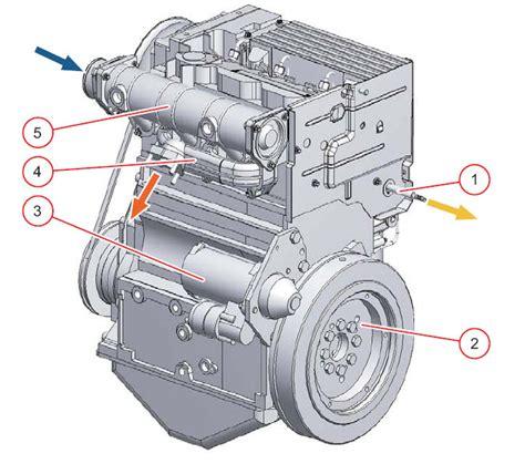 Fuel injection 0414287013 04179431 for deutz 1011 jzgreentown deutz engine ebay autos post fandeluxe Gallery