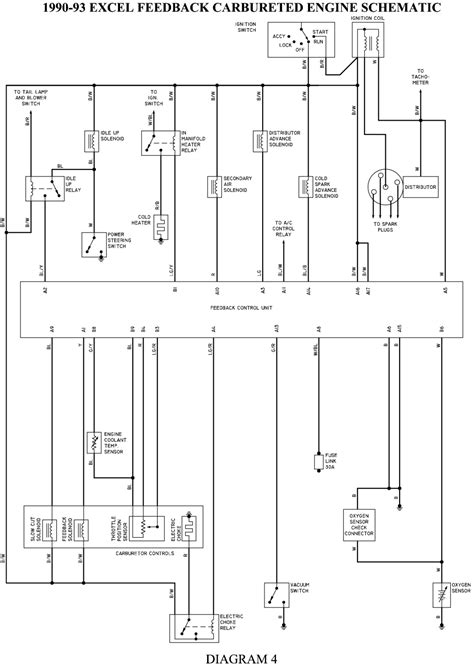 exle of diagram work wiring diagram exle wiring diagram