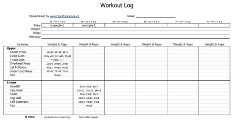 Free Workout Log Template Sports Science Co Free Exercise Log Template