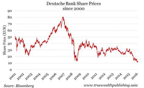 deutsche bank aba number what s wrong with deutsche bank quora