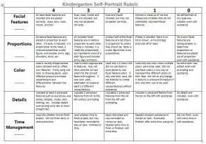 book report rubric 4th grade 4th grade book report rubric myideasbedroom com 4th grade book report rubric book report 4th grade