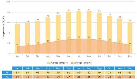 taiwan new year weather taiwan weather climate with weather forecast best time