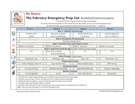church security plan template prepared lds family february emergency preparedness goals