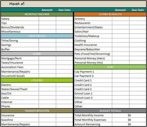 Budget Templates Dc Design Best Budget Template