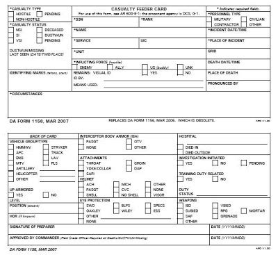 dd form 1574 related keywords suggestions dd form 1574