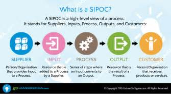 sipoc template amp example