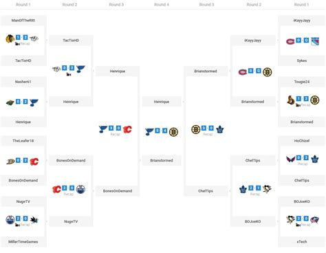 100 basketball bracket template fillable 36 team