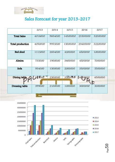 best of business plan for sales manager template best business